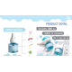 Plug-in Bug Guard Water Plug in Mosquito Repellent Natural (LIMITED)